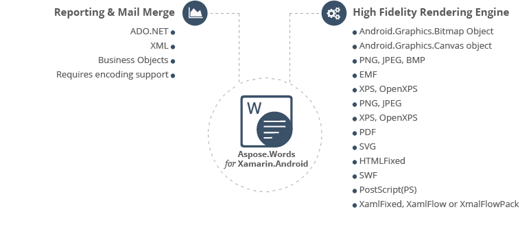 Aspose.Words for Xamarin.Android