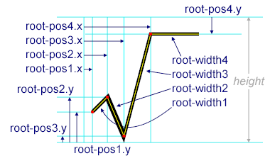 XSL Formatter V3 4 - Option Setting File