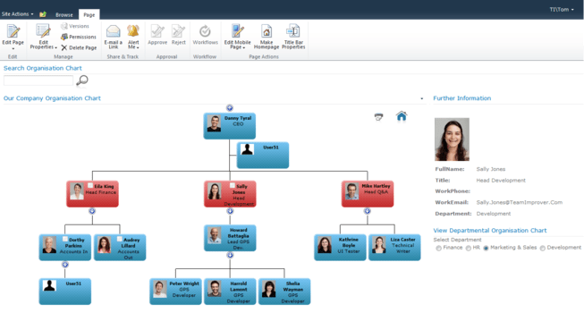 Download SharePoint Org Chart For SharePoint Server Edition 2013 for