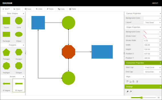 Kendo ui telerik ui for php kendo ui diagram samplethis sample app was built with kendo ui widgets it enables users ccuart Image collections
