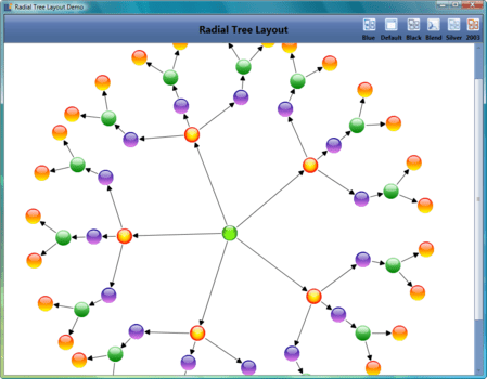 Syncfusion Essential Diagram for WPF