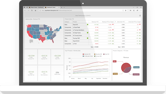 DevExpress Report and Dashboard Server