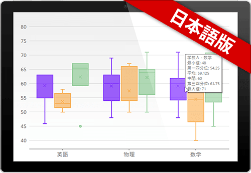ComponentOne for WinForms(日本語版)