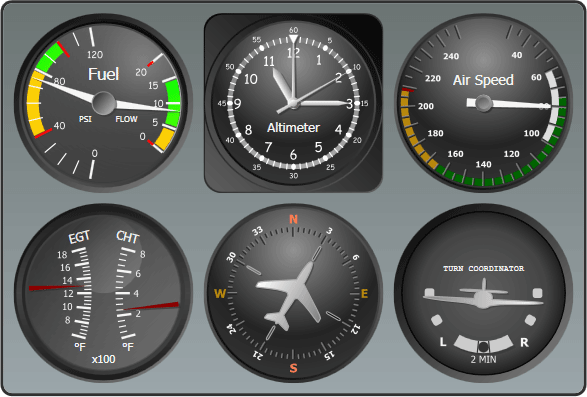 Screenshot of Actipro Gauge for WPF