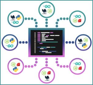 ActiveState Platform 的螢幕截圖