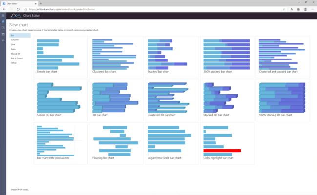 Screenshot of amCharts 4: Editor