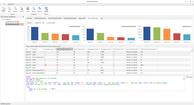 Screenshot of ApexSQL Monitor