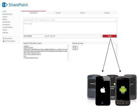 Screenshot of ArtfulBits Push Message