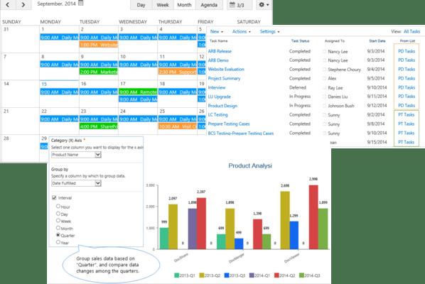 Screenshot of SharePoint Data Collection & Analysis