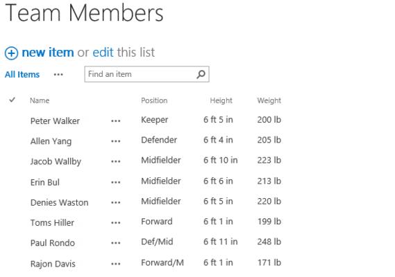 Screenshot of SharePoint Measured Number Column