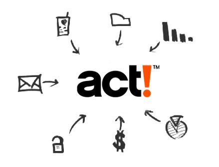 Act CRM Drivers(英語版) のスクリーンショット