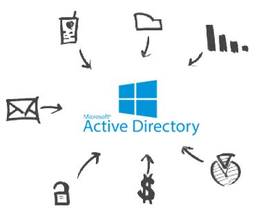 Active Directory Drivers 스크린샷