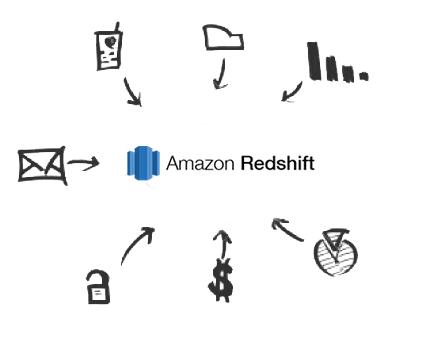 Amazon Redshift Drivers(英語版) のスクリーンショット