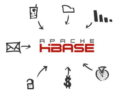 Apache HBase Drivers(英語版) のスクリーンショット