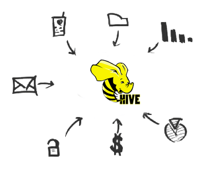 Screenshot of Apache Hive Drivers