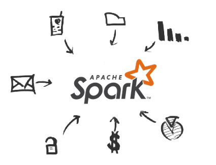 Captura de tela do Apache Spark Drivers