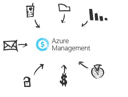 Azure Data Management Drivers(英語版) のスクリーンショット