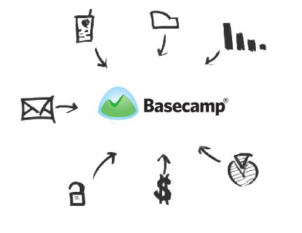 Basecamp Drivers(英語版) のスクリーンショット
