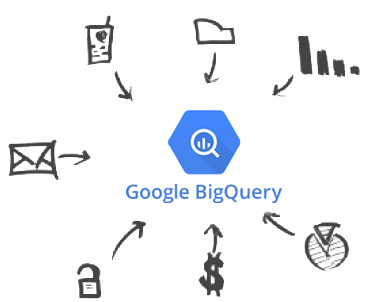 Google BigQuery Drivers Prices