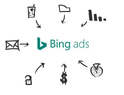 Bing Ads Drivers(英語版) のスクリーンショット