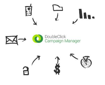 DoubleClick Drivers 스크린샷