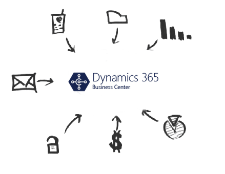 Captura de tela do Dynamics 365 Business Central Drivers