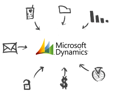 Captura de tela do Dynamics CRM Drivers