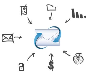 Screenshot of Email Drivers