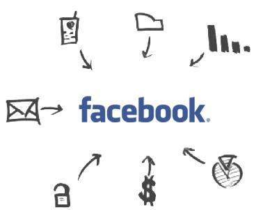 Screenshot of Facebook Drivers