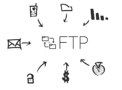 FTP Servers Drivers