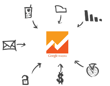 Schermata di Google Analytics Drivers