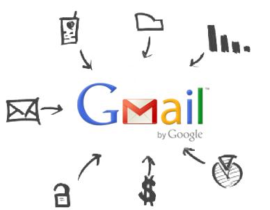 Screenshot von Gmail Drivers