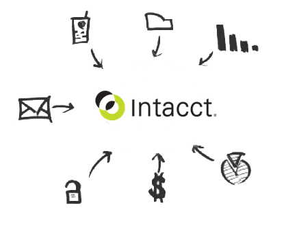 Intacct Drivers 屏幕截图