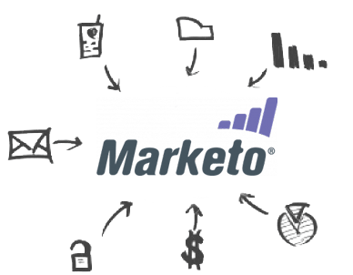Captura de pantalla de Marketo Drivers