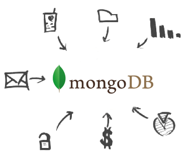 Screenshot von MongoDB Drivers