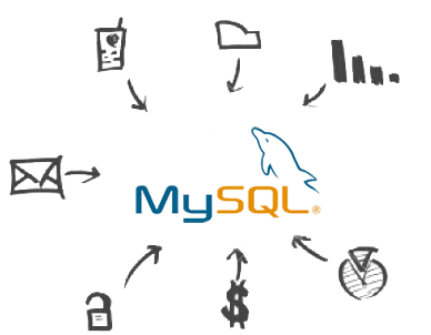 Screenshot of MySQL Server Drivers