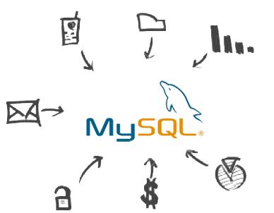 MySQL Server Drivers(英語版) のスクリーンショット