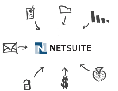 NetSuite Drivers(英語版) のスクリーンショット