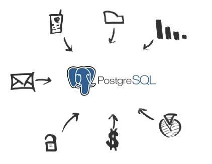 Screenshot of PostgreSQL Drivers