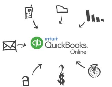 QuickBooks Online Drivers(英語版) のスクリーンショット