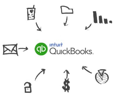 Captura de tela do QuickBooks Drivers