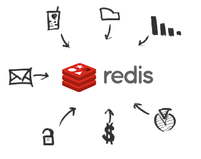 Screenshot of Redis Drivers