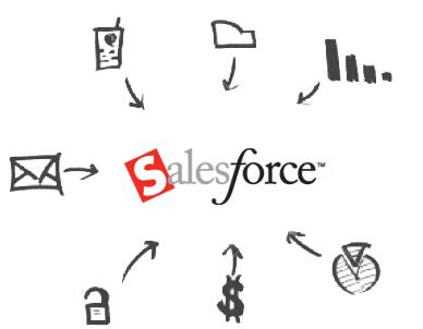 Captura de pantalla de Salesforce Drivers