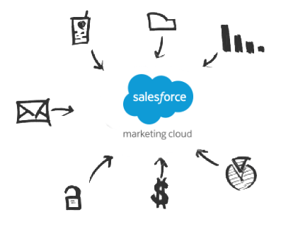 Salesforce Marketing Drivers 스크린샷