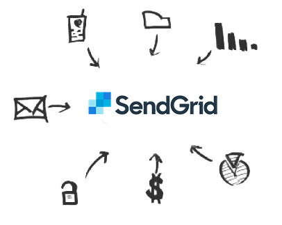 Screenshot of SendGrid Drivers