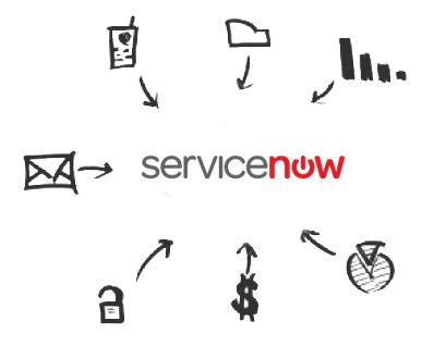 Screenshot of ServiceNow Drivers