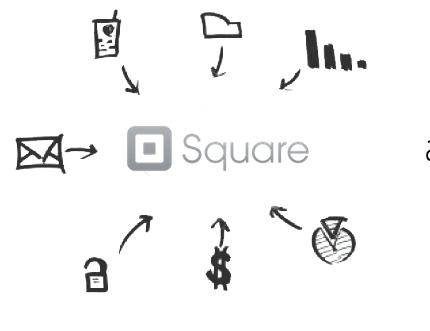 Screenshot of Square Drivers