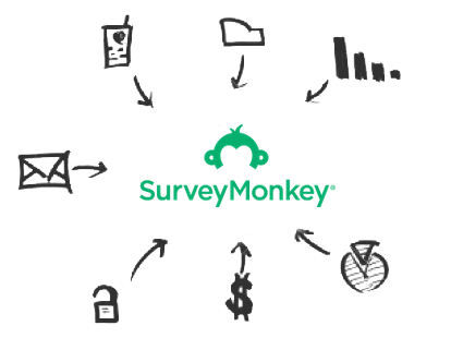SurveyMonkey Drivers 스크린샷