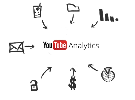 YouTube Analytics Drivers 스크린샷