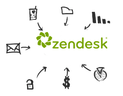 Screenshot of Zendesk Drivers